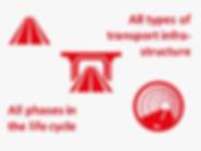 EN_Methods_modular_solutions_application