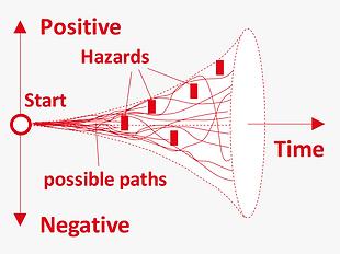 EN_Methods_holistic_complexity.png