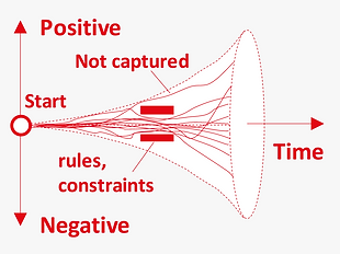 EN_Methods_holistic_rules_constraints.pn