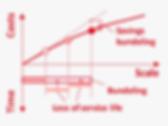 EN_Methods_scale_economy_optimization_wo