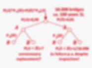 EN_Methods_intelligence_conditional_prob