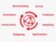 EN_Methods_modular_solutions_asset_manag