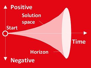 EN_Methods_holistic_starting.png
