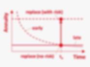 EN_Methods_optimal_deterministic_LCC.png