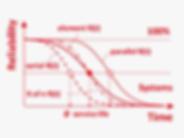 EN_Methods_modular_solutions_reliability