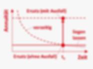 DE_Methoden_optimiert_deterministischer_