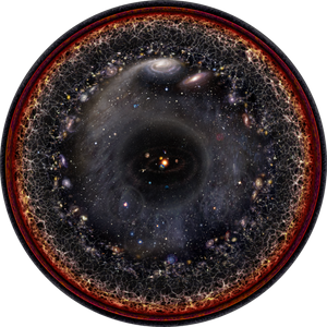 https://commons.wikimedia.org/wiki/File:Observable_universe_logarithmic_illustration.png
