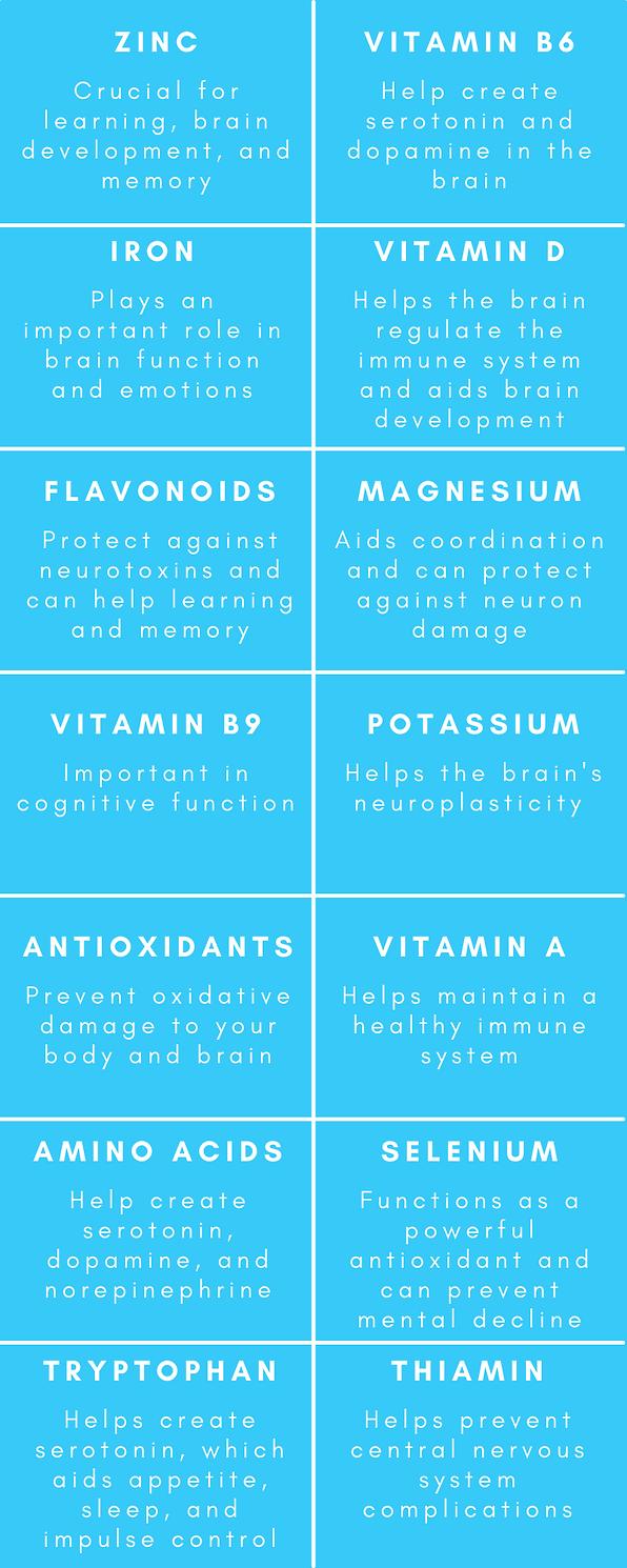 Website Nutrient Benefits.png