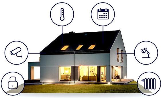 Управление отоплением,освещением,воротами через приложение Eldes Security