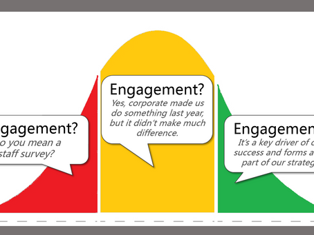 The UGLY Truth about Why Employee Engagement is Important
