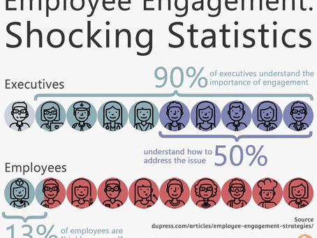 3 Shocking Statistics Killing Your Employee Engagement