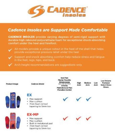 Cadence comparison.JPG