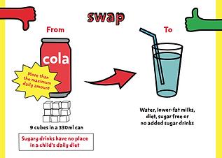 sugar swaps.png