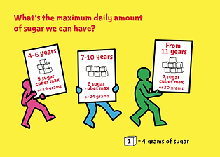 sugar recommendations.png