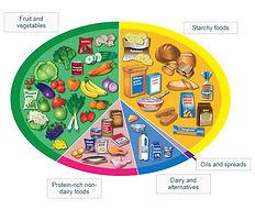 eat well guide.jpg