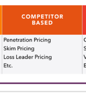 The Art of Pricing Your Services
