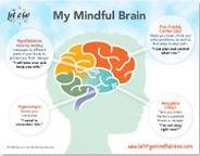 Mindful%20brain%20thumbnails_edited.jpg