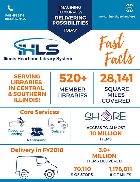 IHLS Fast Facts Infographic.jpg