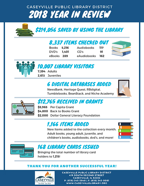 2018 Library Infographic.png
