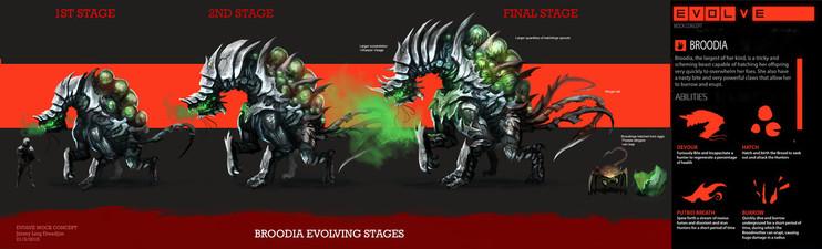 creature_design_for_evolve_by_dreadjim-d8wn0d3.jpg