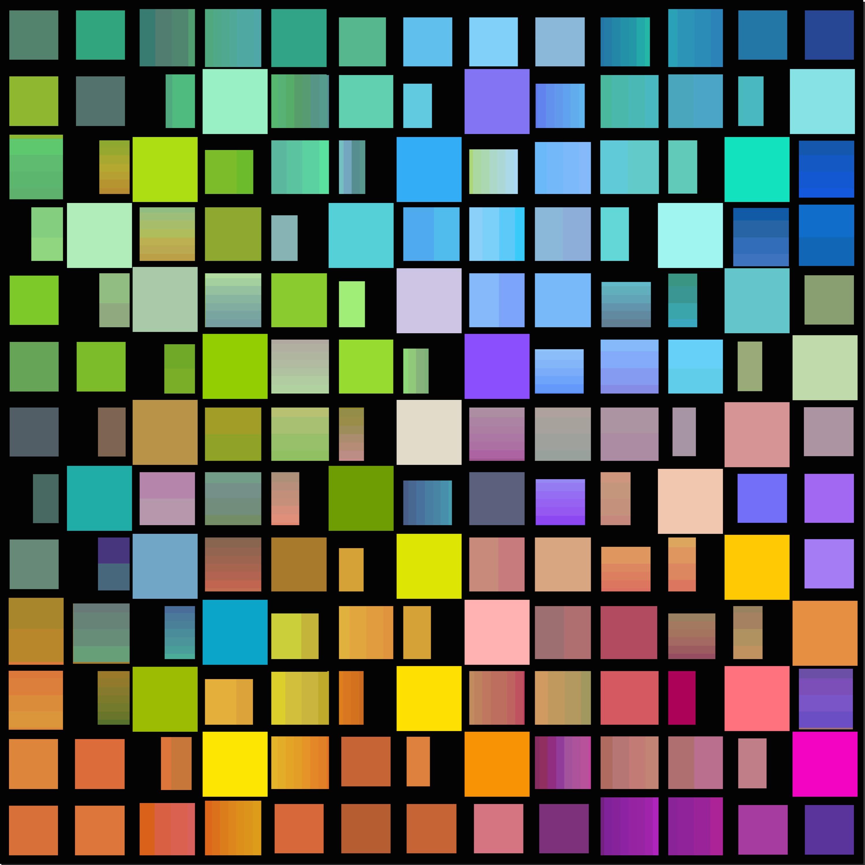 Pixeles I