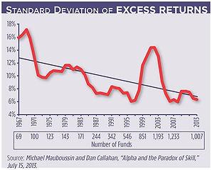 Excess Returns.jpg