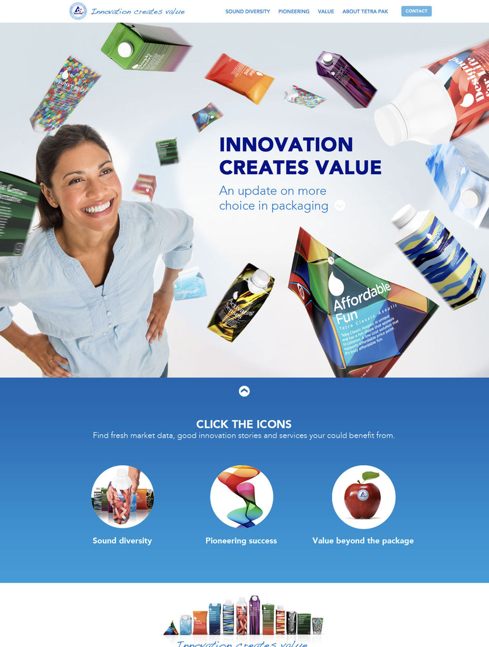 Innovation creates Value