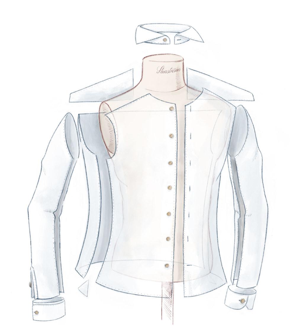 Anatomy of a shirt