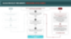 wbc-relief-fund-calculation-graphic-exam