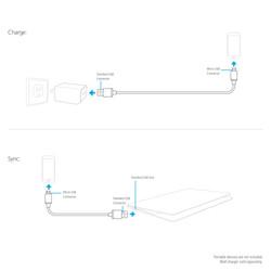 s2dio-cable-micro3