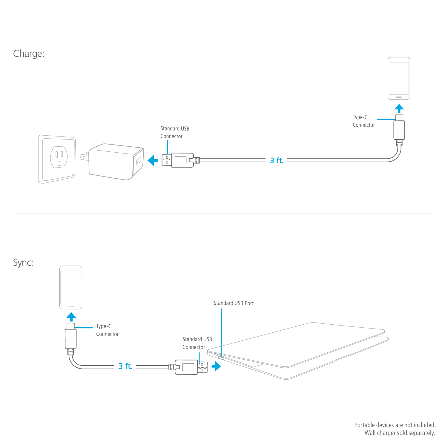 Charge&Sync Cable, Type-C Connector