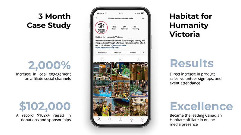 Habitat for Humanity Social Campaign.jpg