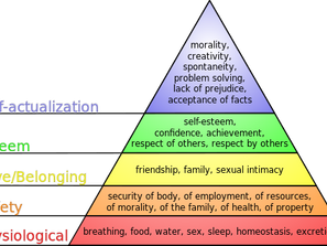 Self-Actualization Is?