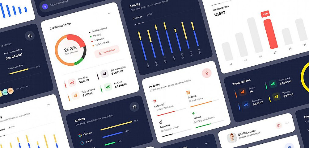 Download this template if u want a fancy dashboard ui elements for your next project