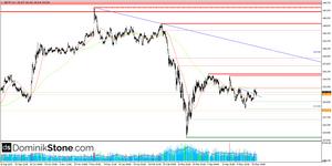 GBPJPY 4hr chart trading signal setup
