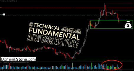 Is Technical or Fundamental Analysis Better And Makes More Money?