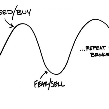What Is Trading Psychology And How To Master It
