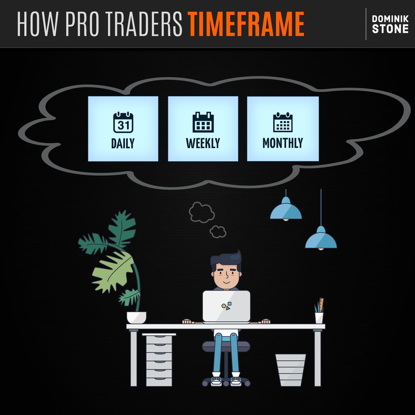 Dominik Stone blog, how professionals trade forex