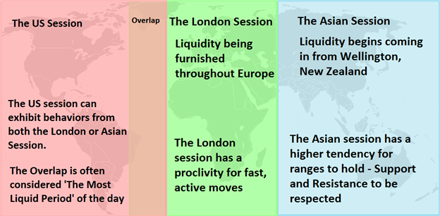 trading sessions map