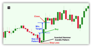 What Are  top Forex Trading Strategies