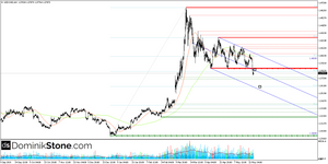 usdcad 4hr chart