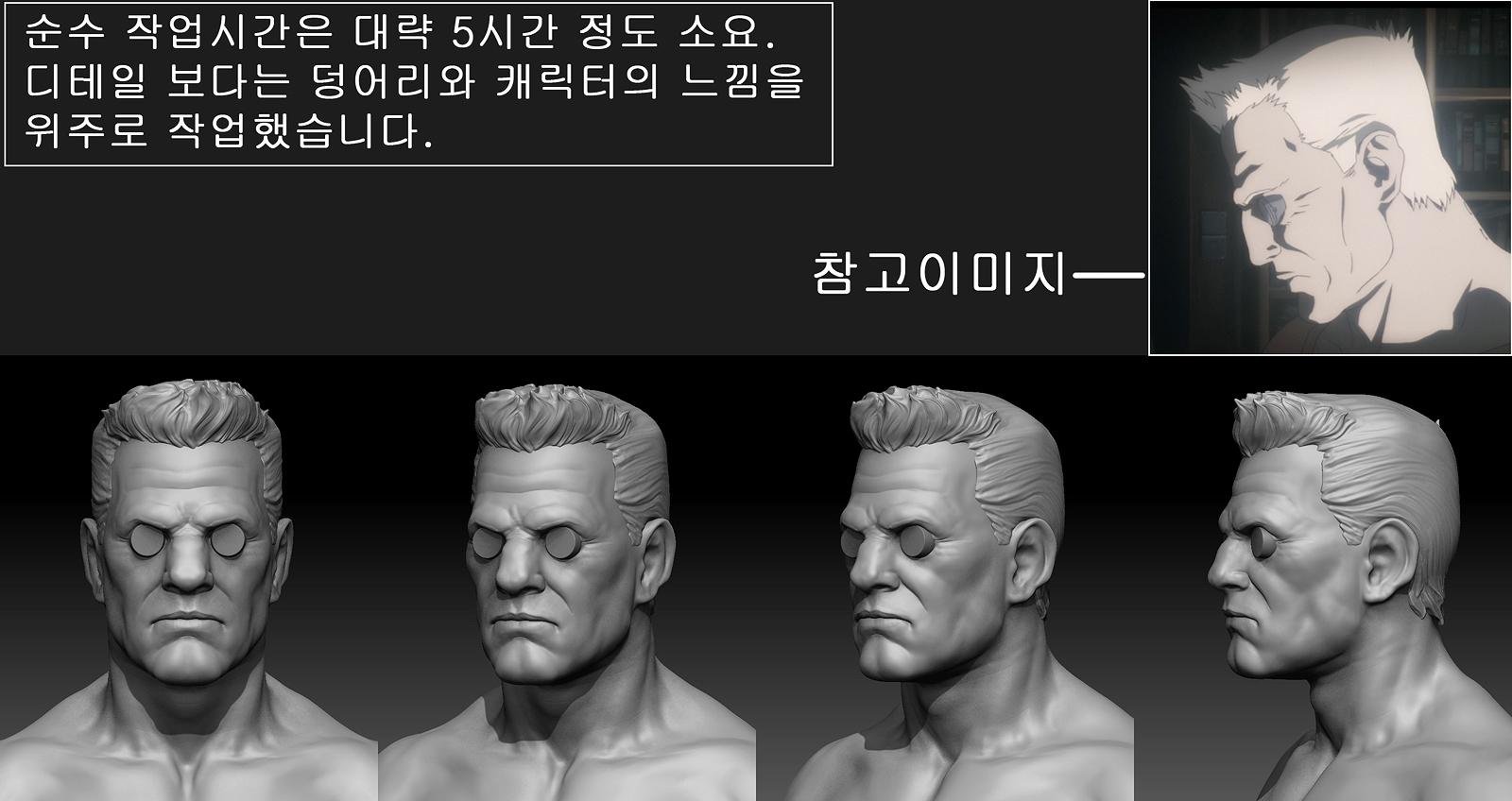 Head Modeling2(클릭 시 큰 그림이 나옵니다.)