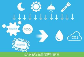 SAMBO tech.jpg