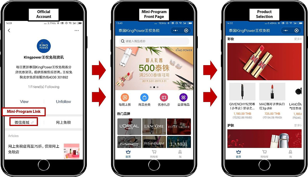 King Power's WeChat Official Account and Mini-Program Store
