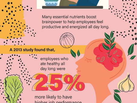 Promoting Nutrition and Healthy Eating in the Workplace