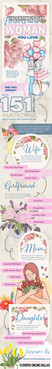 Valentine's Day Flowers for the Woman You Love - An Infographic