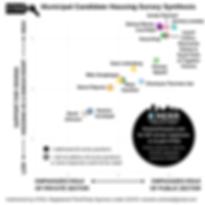 web vic chart.png