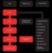 erdi-flowcharts.png