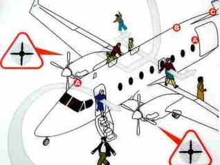 Seguridade na Aviação (Lista Básica)