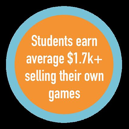 SIA Kickstarter Statistic-01.png